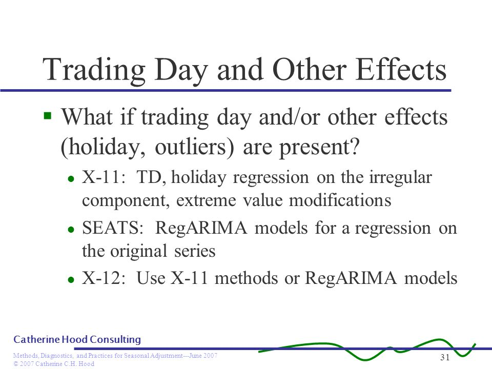 © 2007 Catherine C.H. Hood Methods, Diagnostics, and Practices for Seasonal Adjustment---June 2007 Catherine Hood Consulting 31 Trading Day and Other