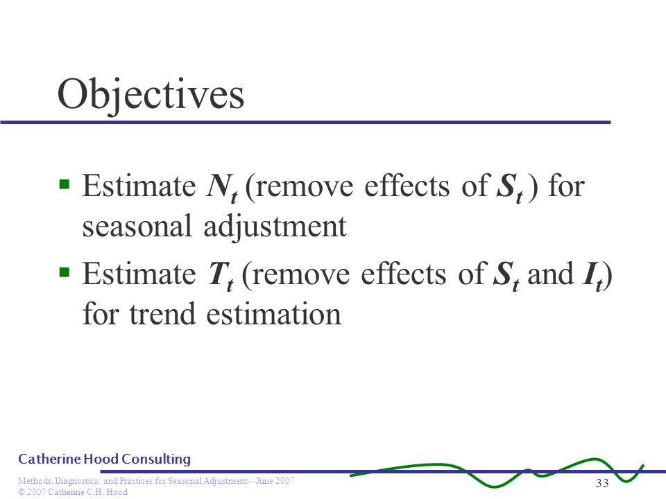 © 2007 Catherine C.H. Hood Methods, Diagnostics, and Practices for Seasonal Adjustment---June 2007 Catherine Hood Consulting 33 Objectives Estimate N
