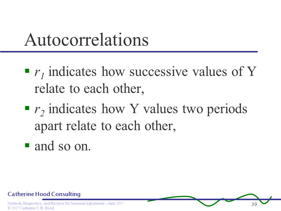 © 2007 Catherine C.H. Hood Methods, Diagnostics, and Practices for Seasonal Adjustment---June 2007 Catherine Hood Consulting 39 Autocorrelations r 1 i