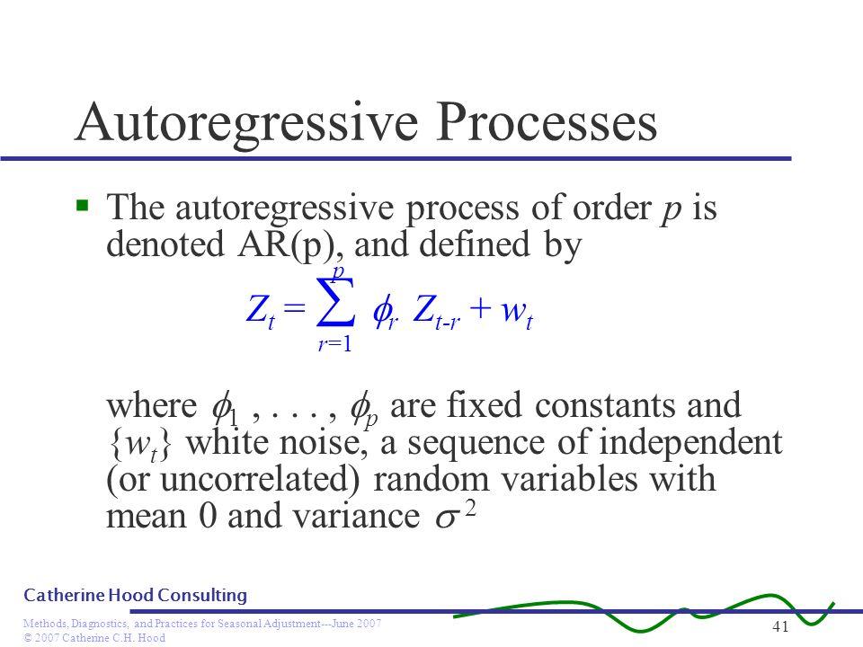 © 2007 Catherine C.H. Hood Methods, Diagnostics, and Practices for Seasonal Adjustment---June 2007 Catherine Hood Consulting 41 Autoregressive Process