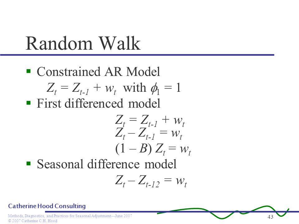 © 2007 Catherine C.H. Hood Methods, Diagnostics, and Practices for Seasonal Adjustment---June 2007 Catherine Hood Consulting 43 Random Walk Constraine