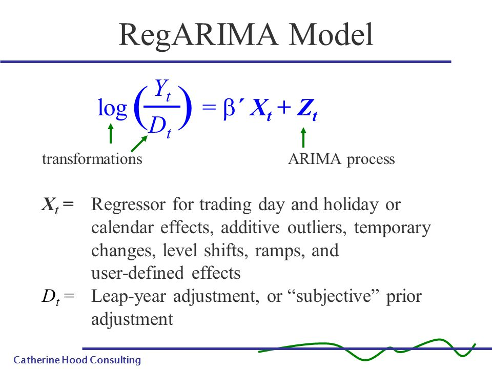 RegARIMA Model log = ´ X t + Z t transformationsARIMA process X t = Regressor for trading day and holiday or calendar effects, additive outliers, temp