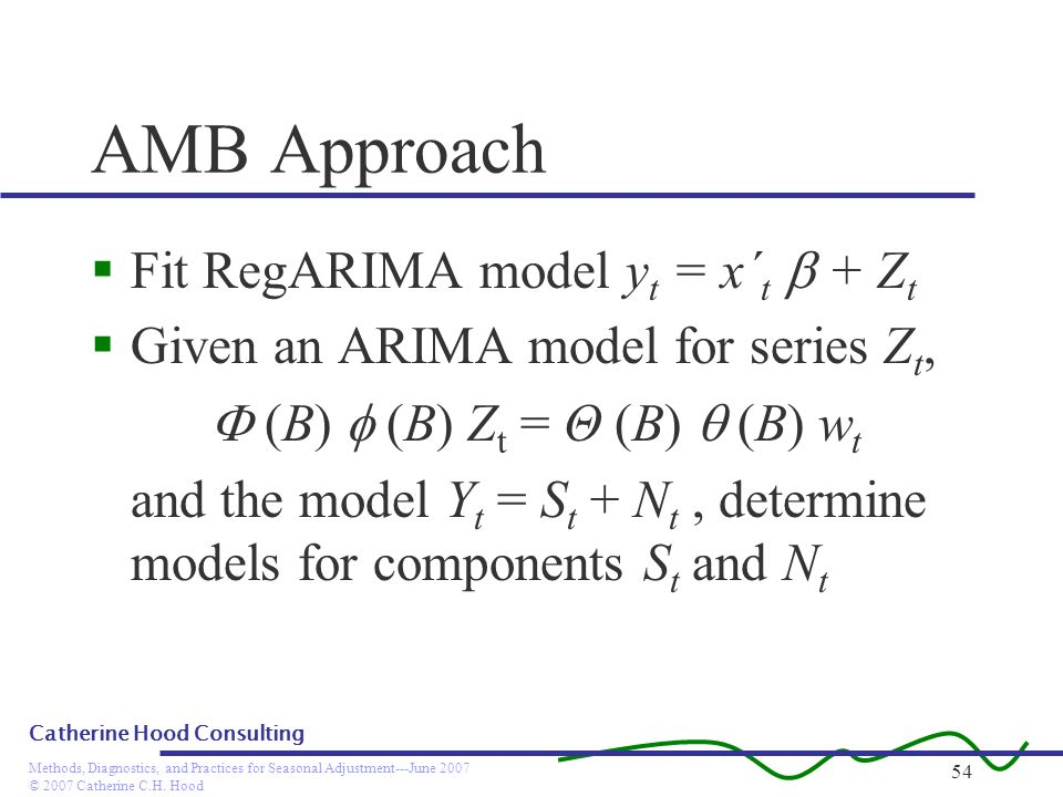 © 2007 Catherine C.H. Hood Methods, Diagnostics, and Practices for Seasonal Adjustment---June 2007 Catherine Hood Consulting 54 AMB Approach Fit RegAR
