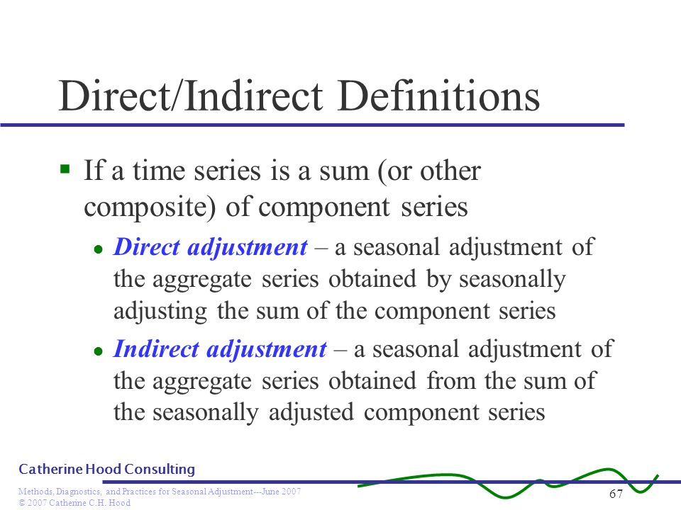 © 2007 Catherine C.H. Hood Methods, Diagnostics, and Practices for Seasonal Adjustment---June 2007 Catherine Hood Consulting 67 Direct/Indirect Defini
