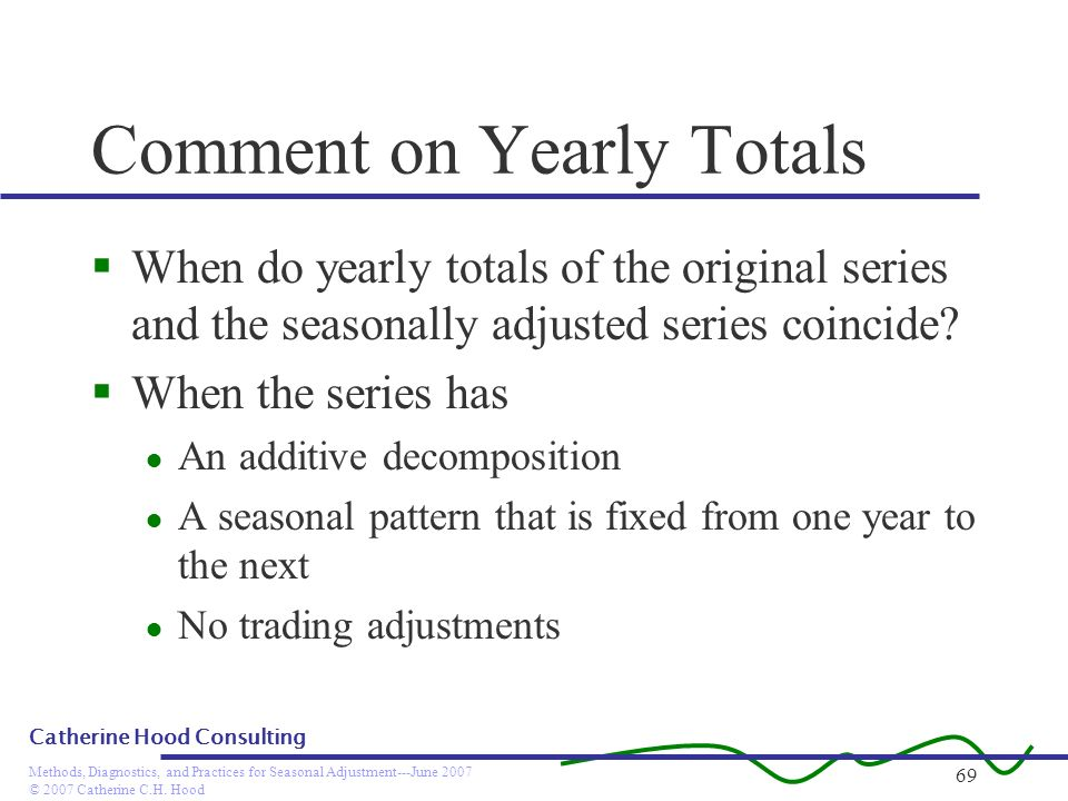 © 2007 Catherine C.H. Hood Methods, Diagnostics, and Practices for Seasonal Adjustment---June 2007 Catherine Hood Consulting 69 Comment on Yearly Tota