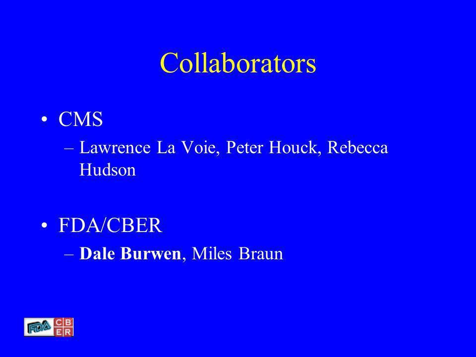 Collaborators CMS –Lawrence La Voie, Peter Houck, Rebecca Hudson FDA/CBER –Dale Burwen, Miles Braun
