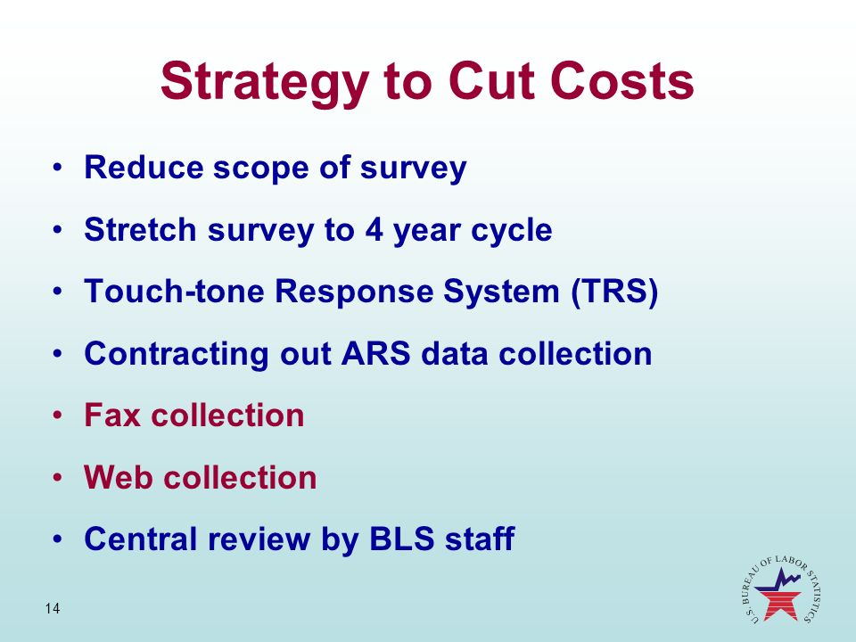 14 Strategy to Cut Costs Reduce scope of survey Stretch survey to 4 year cycle Touch-tone Response System (TRS) Contracting out ARS data collection Fa