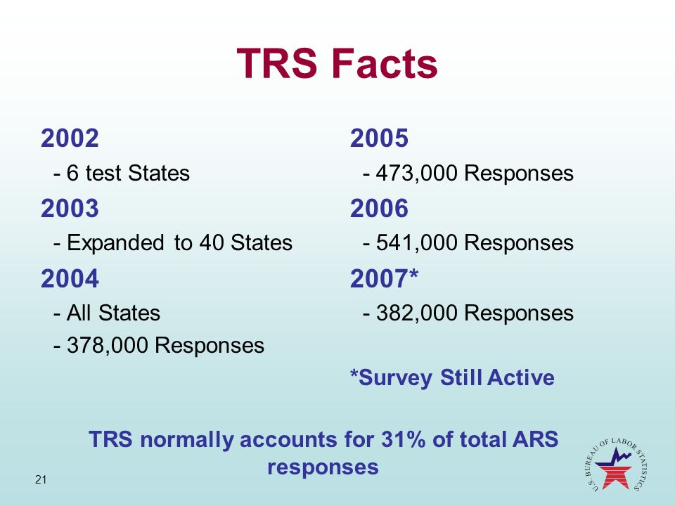21 TRS Facts 2002 - 6 test States 2003 - Expanded to 40 States 2004 - All States - 378,000 Responses 2005 - 473,000 Responses 2006 - 541,000 Responses