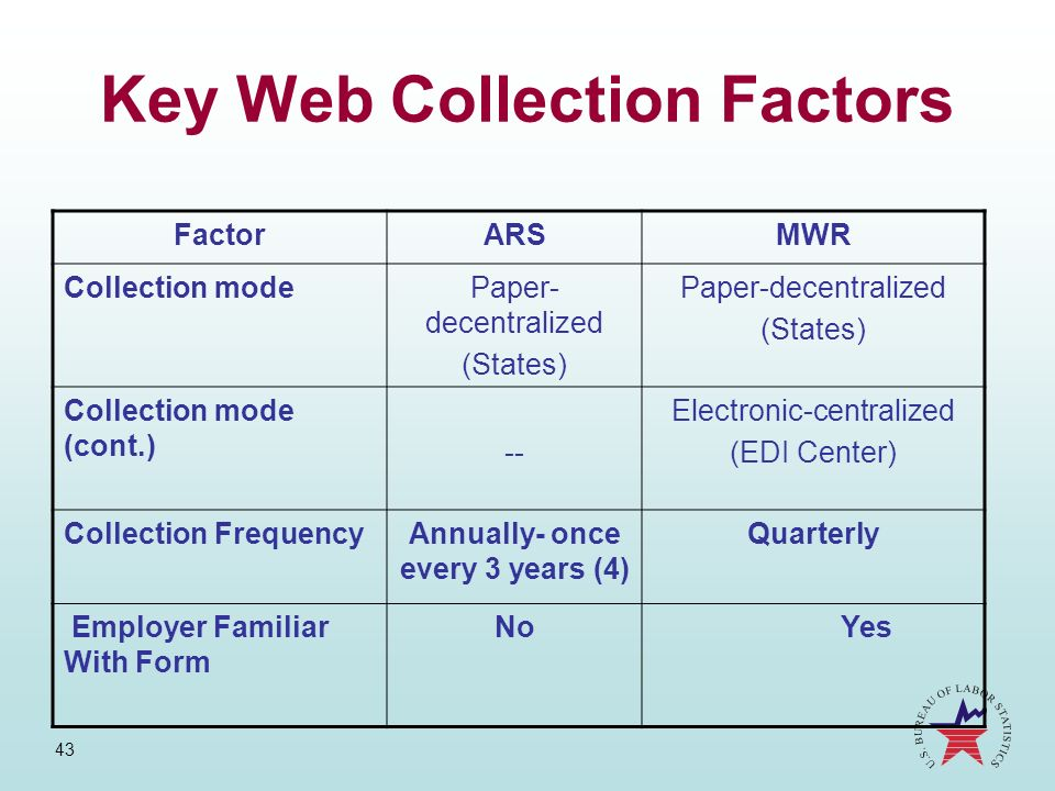 43 Key Web Collection Factors FactorARSMWR Collection modePaper- decentralized (States) Paper-decentralized (States) Collection mode (cont.) -- Electr