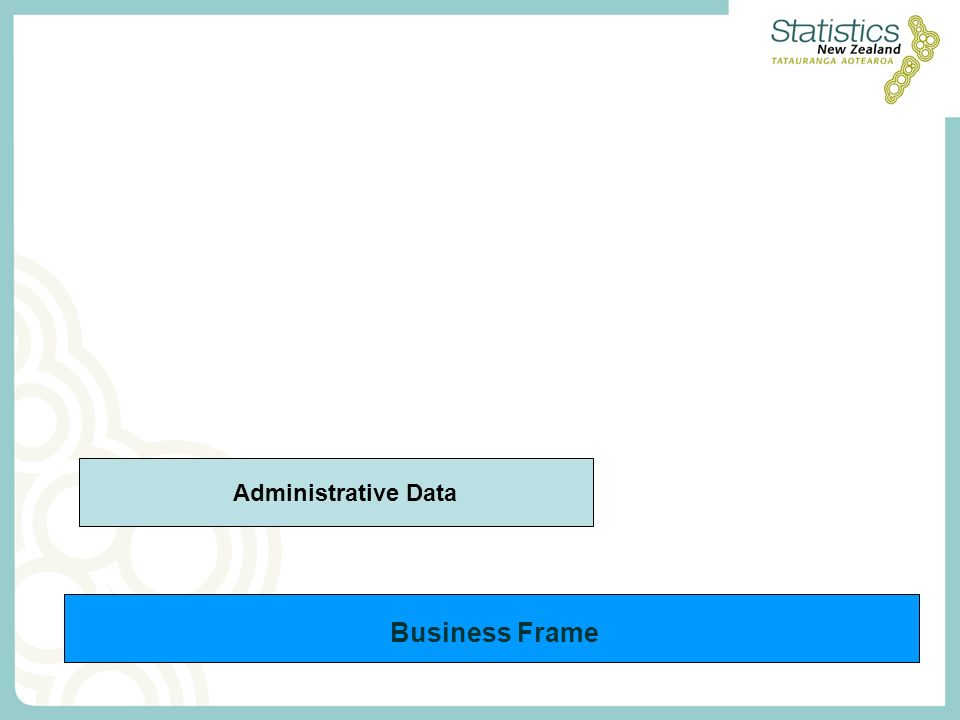 Comprehensive Business Register Tax-based All units All standard classifications Demographic data Ownership Structures