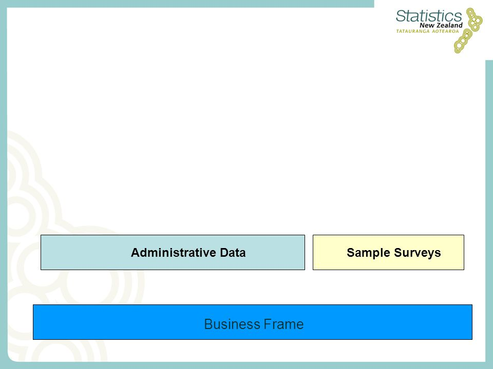 Business Frame Administrative Data