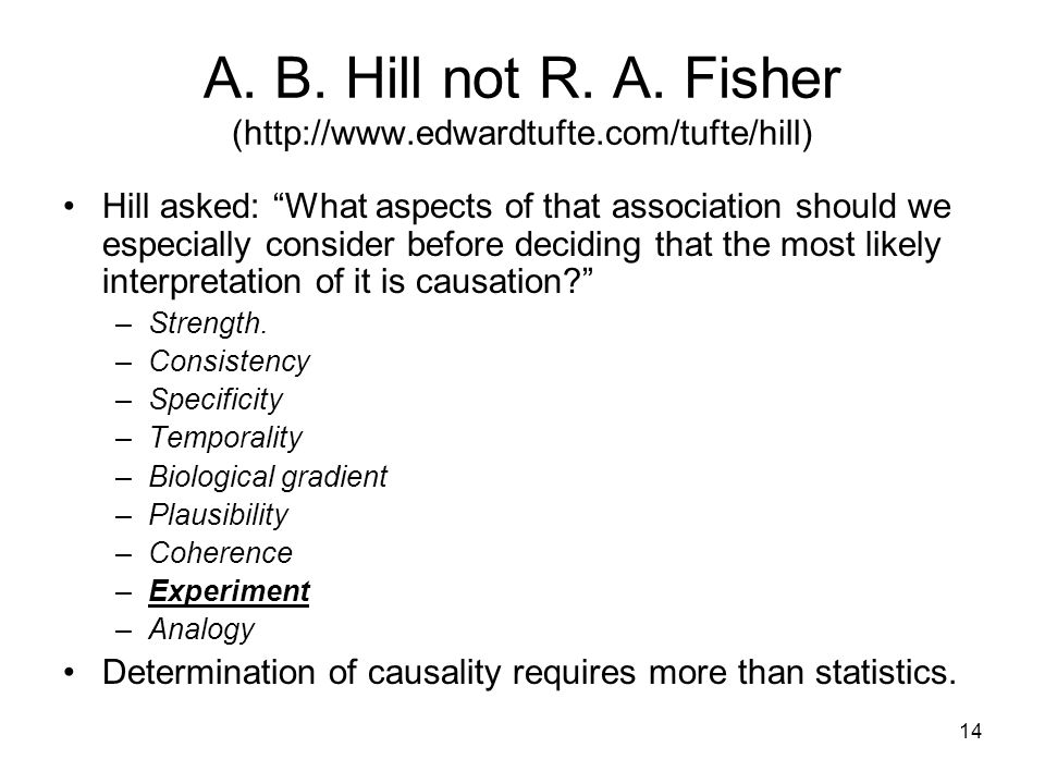 14 A. B. Hill not R. A. Fisher (http://www.edwardtufte.com/tufte/hill) Hill asked: What aspects of that association should we especially consider befo