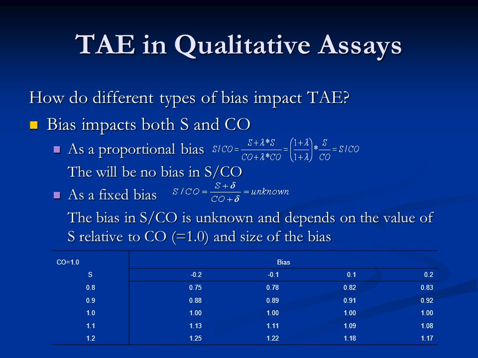 TAE in Qualitative Assays How do different types of bias impact TAE? Bias impacts both S and CO Bias impacts both S and CO As a proportional bias As a