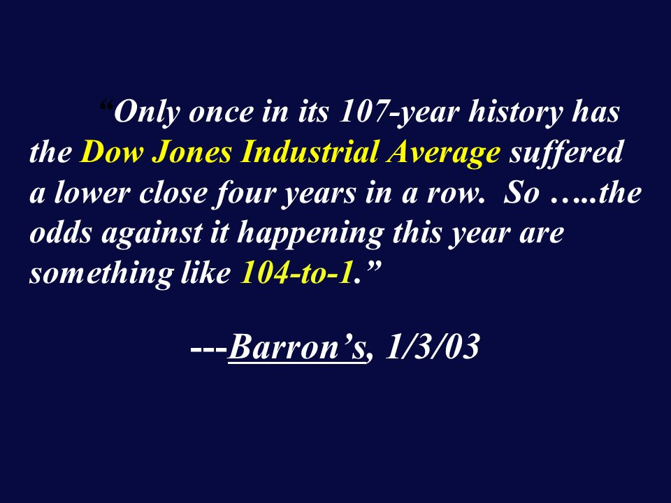Only once in its 107-year history has the Dow Jones Industrial Average suffered a lower close four years in a row.