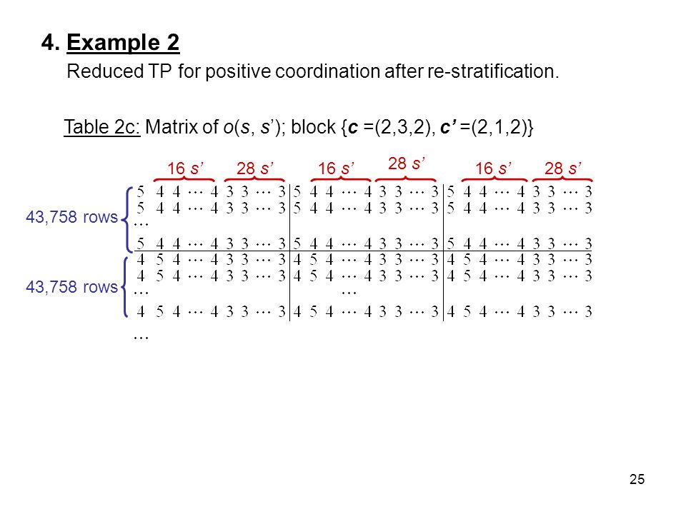 25 4. Example 2 Reduced TP for positive coordination after re-stratification. 43,758 rows 16 s 28 s Table 2c: Matrix of o(s, s); block {c =(2,3,2), c