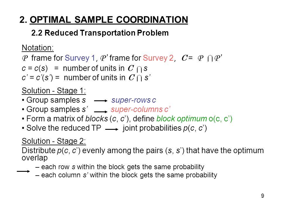 9 2. OPTIMAL SAMPLE COORDINATION 2.2 Reduced Transportation Problem Notation: P frame for Survey 1, P frame for Survey 2, C = P P c = c(s) = number of
