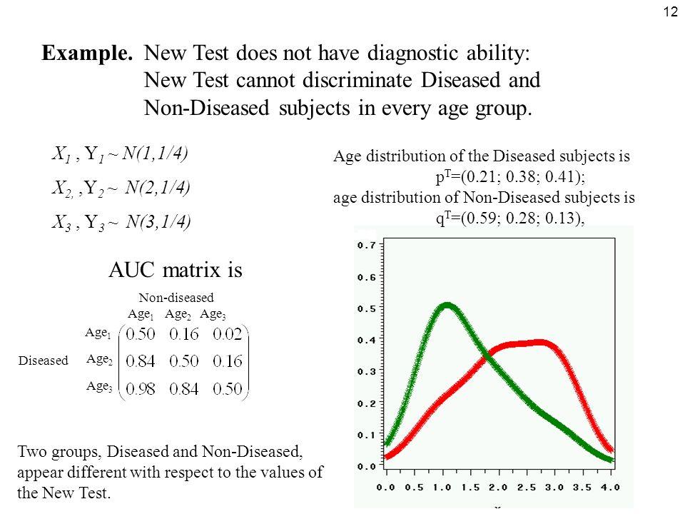 12 Example. X 1, Y 1 ~ N(1,1/4) X 2,,Y 2 ~ N(2,1/4) X 3, Y 3 ~ N(3,1/4) New Test does not have diagnostic ability: New Test cannot discriminate Diseas
