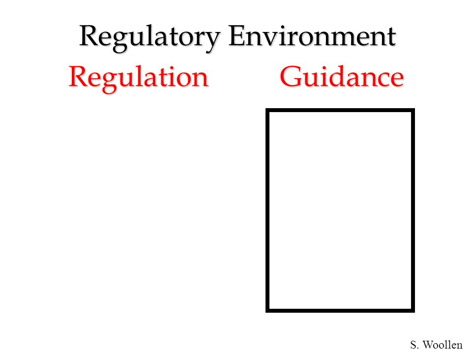Regulation Guidance Regulatory Environment S. Woollen