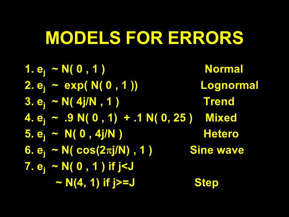 MODELS FOR ERRORS 1. e j ~ N( 0, 1 ) Normal 2. e j ~ exp( N( 0, 1 )) Lognormal 3. e j ~ N( 4j/N, 1 ) Trend 4. e j ~.9 N( 0, 1) +.1 N( 0, 25 ) Mixed 5.