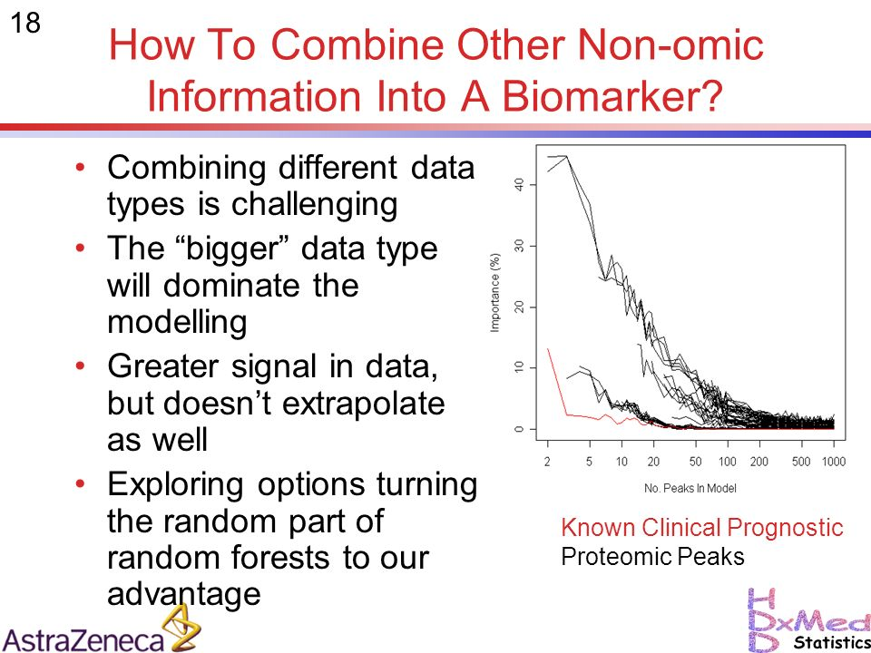 18 How To Combine Other Non-omic Information Into A Biomarker.