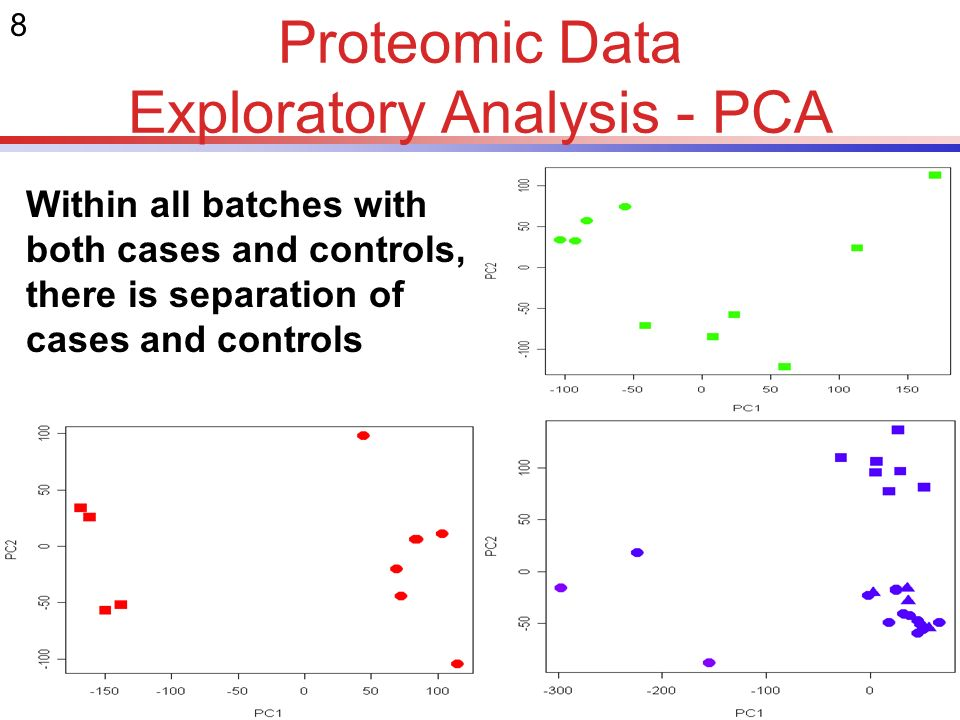 8 Proteomic Data Exploratory Analysis - PCA Within all batches with both cases and controls, there is separation of cases and controls