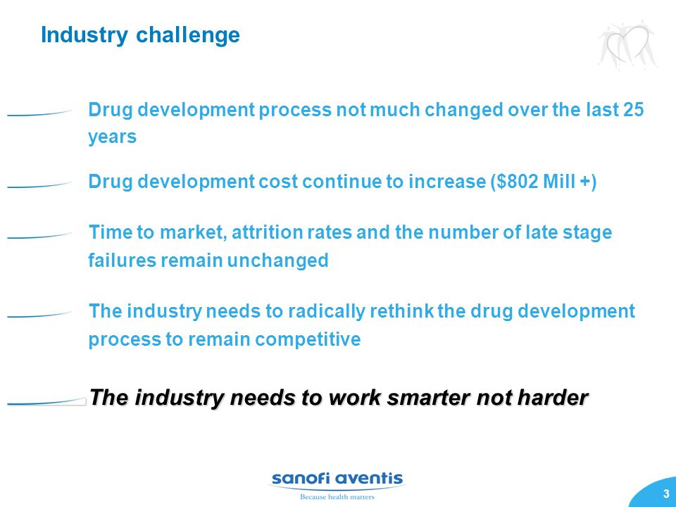 3 Industry challenge Drug development process not much changed over the last 25 years Drug development cost continue to increase ($802 Mill +) Time to