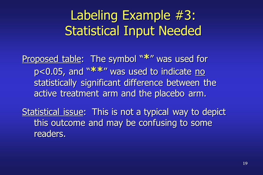 19 Labeling Example #3: Statistical Input Needed Proposed table: The symbol * was used for p<0.05, and ** was used to indicate no statistically signif