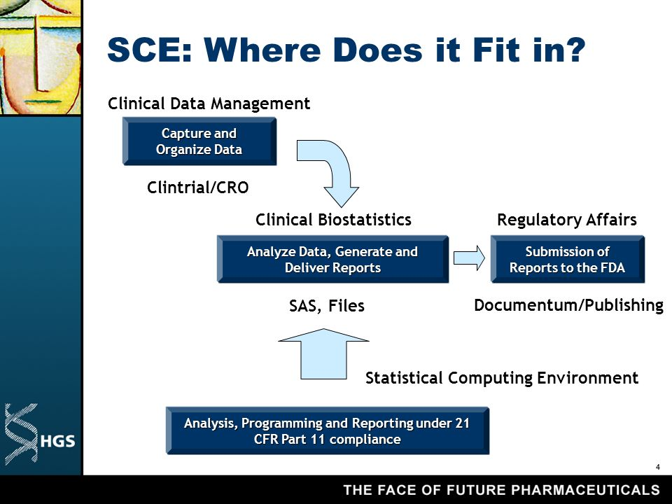 4 SCE: Where Does it Fit in.