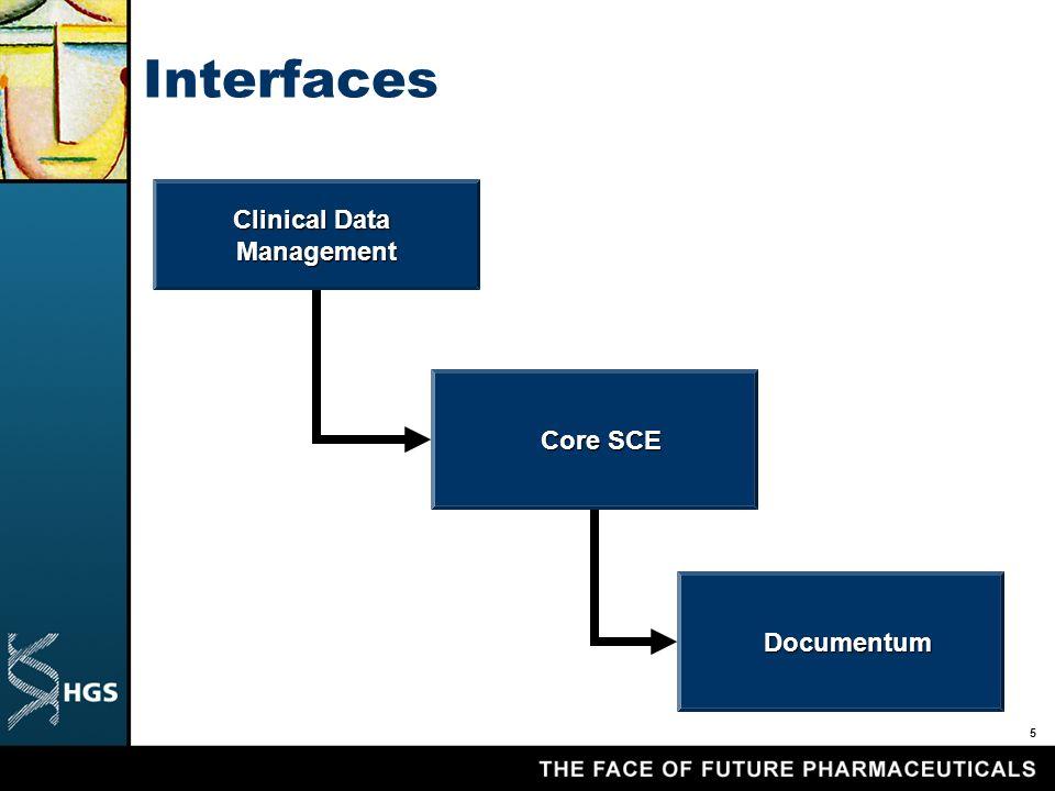 5 Interfaces Clinical Data Management Core SCE Documentum