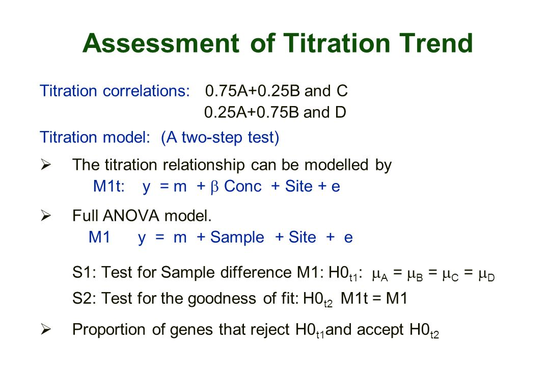 Assessment of Titration Trend Titration correlations: 0.75A+0.25B and C 0.25A+0.75B and D Titration model: (A two-step test) The titration relationshi