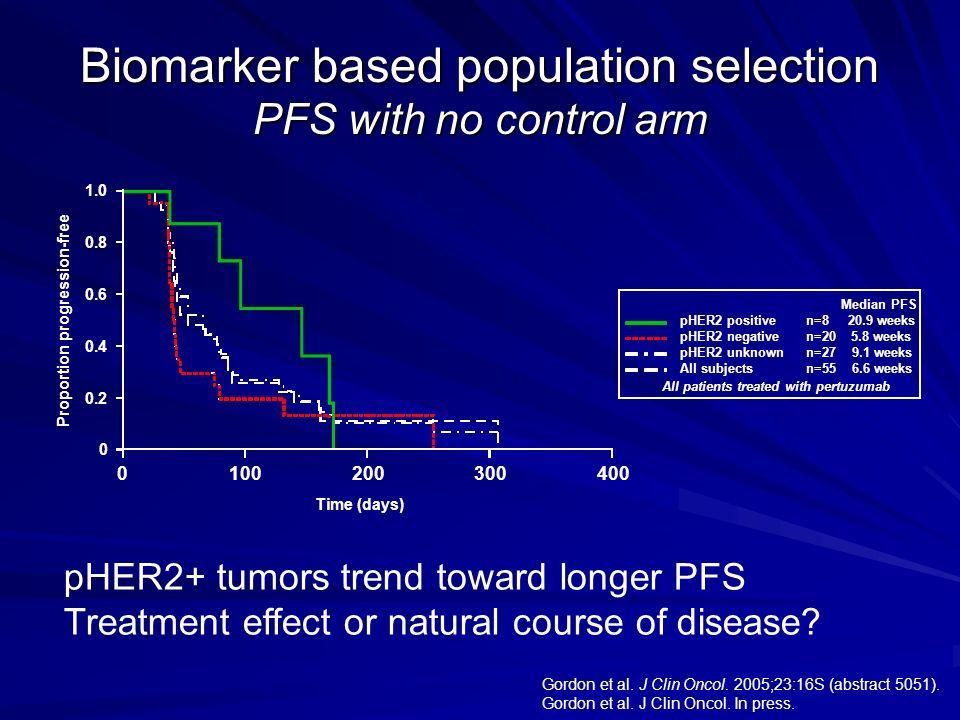 Biomarker based population selection PFS with no control arm Gordon et al. J Clin Oncol. 2005;23:16S (abstract 5051). Gordon et al. J Clin Oncol. In p