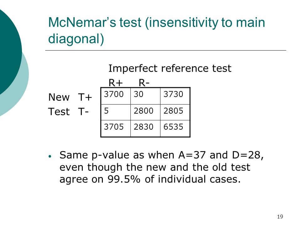 19 McNemars test (insensitivity to main diagonal) Imperfect reference test R+R- NewT+ TestT- Same p-value as when A=37 and D=28, even though the new a