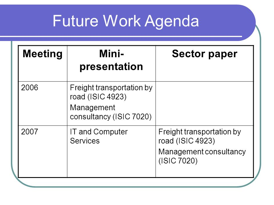 Future Work Agenda MeetingMini- presentation Sector paper 2006Freight transportation by road (ISIC 4923) Management consultancy (ISIC 7020) 2007IT and Computer Services Freight transportation by road (ISIC 4923) Management consultancy (ISIC 7020)