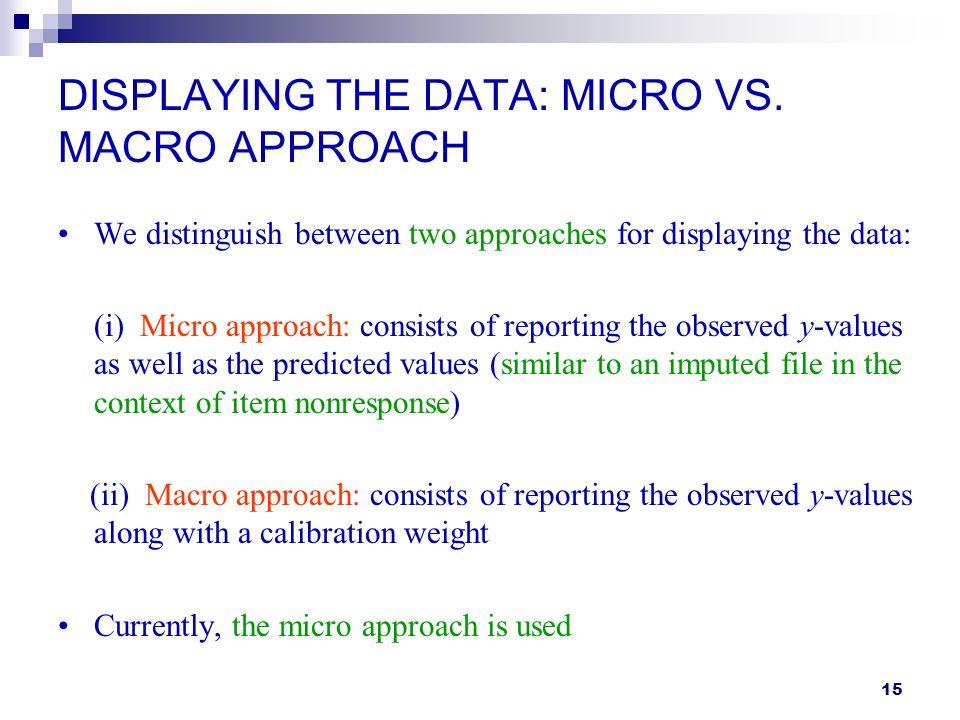 15 DISPLAYING THE DATA: MICRO VS.