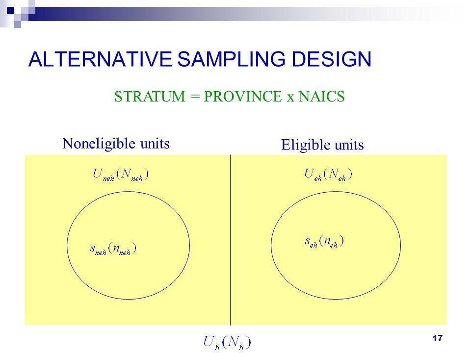 17 ALTERNATIVE SAMPLING DESIGN STRATUM = PROVINCE x NAICS Noneligible units Eligible units