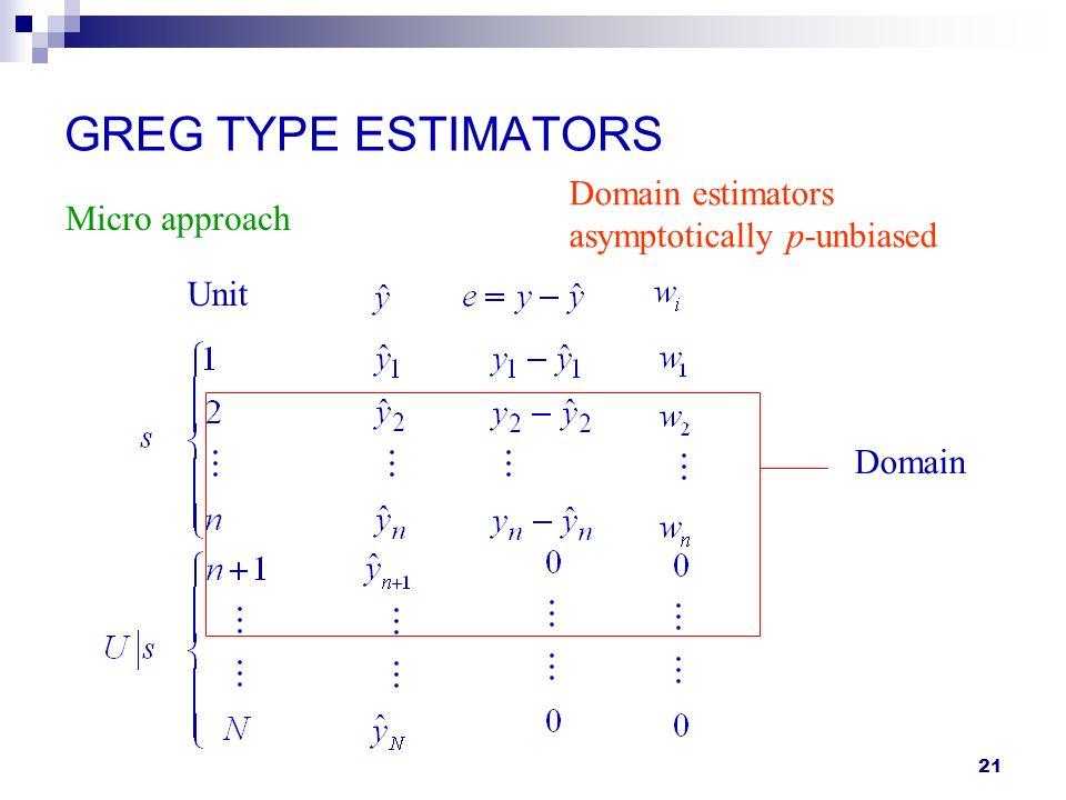 21 GREG TYPE ESTIMATORS Micro approach Unit Domain Domain estimators asymptotically p-unbiased