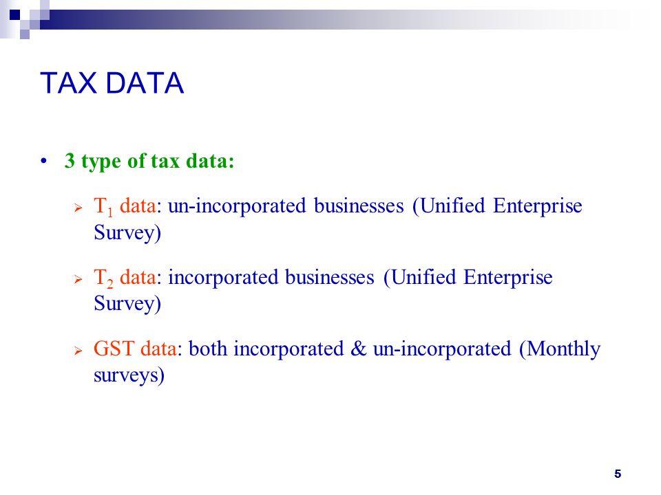 5 TAX DATA 3 type of tax data: T 1 data: un-incorporated businesses (Unified Enterprise Survey) T 2 data: incorporated businesses (Unified Enterprise Survey) GST data: both incorporated & un-incorporated (Monthly surveys)