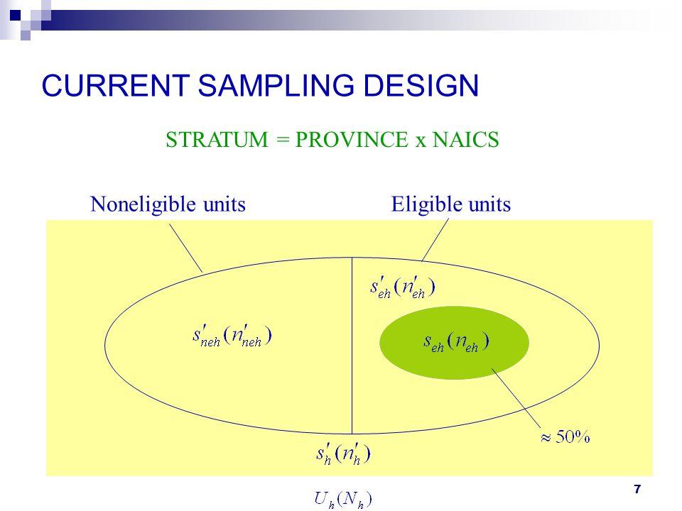 7 CURRENT SAMPLING DESIGN STRATUM = PROVINCE x NAICS Eligible unitsNoneligible units
