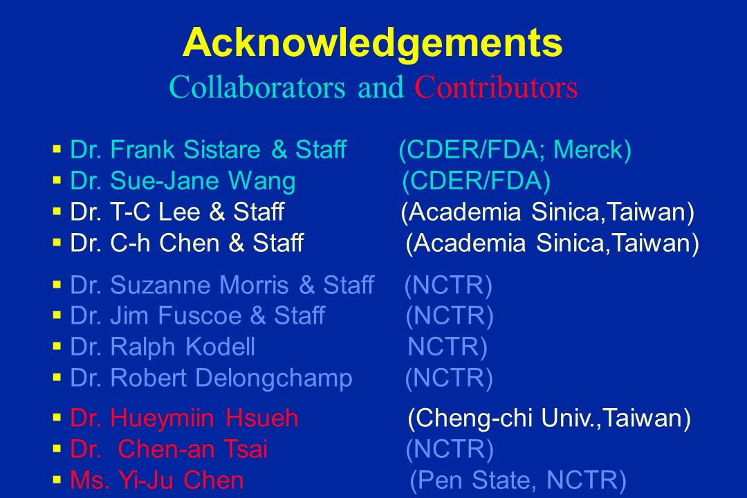 Acknowledgements Collaborators and Contributors Dr.