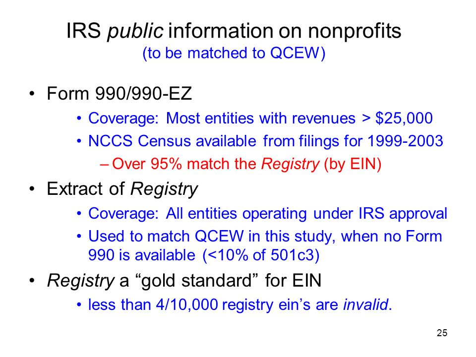 25 IRS public information on nonprofits (to be matched to QCEW) Form 990/990-EZ Coverage: Most entities with revenues > $25,000 NCCS Census available from filings for –Over 95% match the Registry (by EIN) Extract of Registry Coverage: All entities operating under IRS approval Used to match QCEW in this study, when no Form 990 is available (<10% of 501c3) Registry a gold standard for EIN less than 4/10,000 registry eins are invalid.