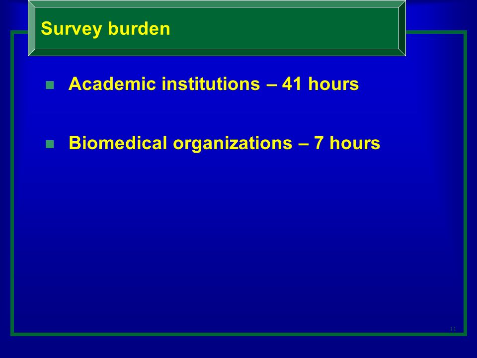 11 Academic institutions – 41 hours Biomedical organizations – 7 hours Survey burden
