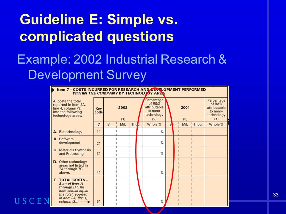 33 Guideline E: Simple vs. complicated questions Example: 2002 Industrial Research & Development Survey