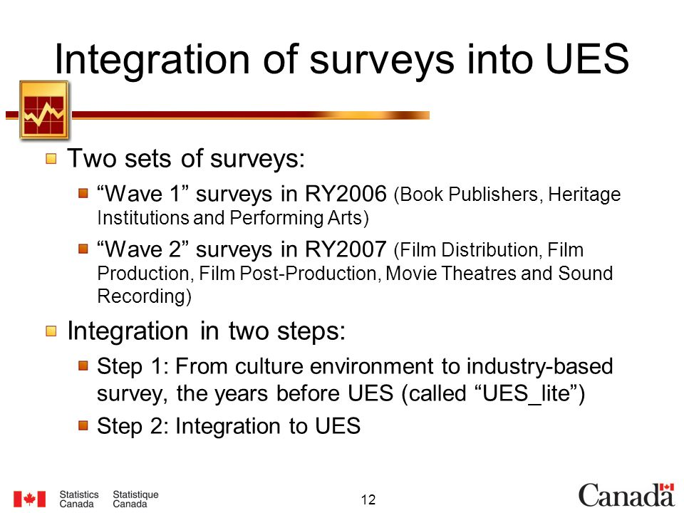 12 Integration of surveys into UES Two sets of surveys: Wave 1 surveys in RY2006 (Book Publishers, Heritage Institutions and Performing Arts) Wave 2 s