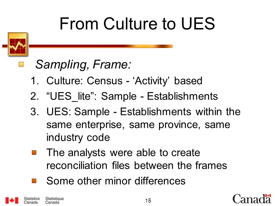15 From Culture to UES Sampling, Frame: 1.Culture: Census - Activity based 2.UES_lite: Sample - Establishments 3.UES: Sample - Establishments within t