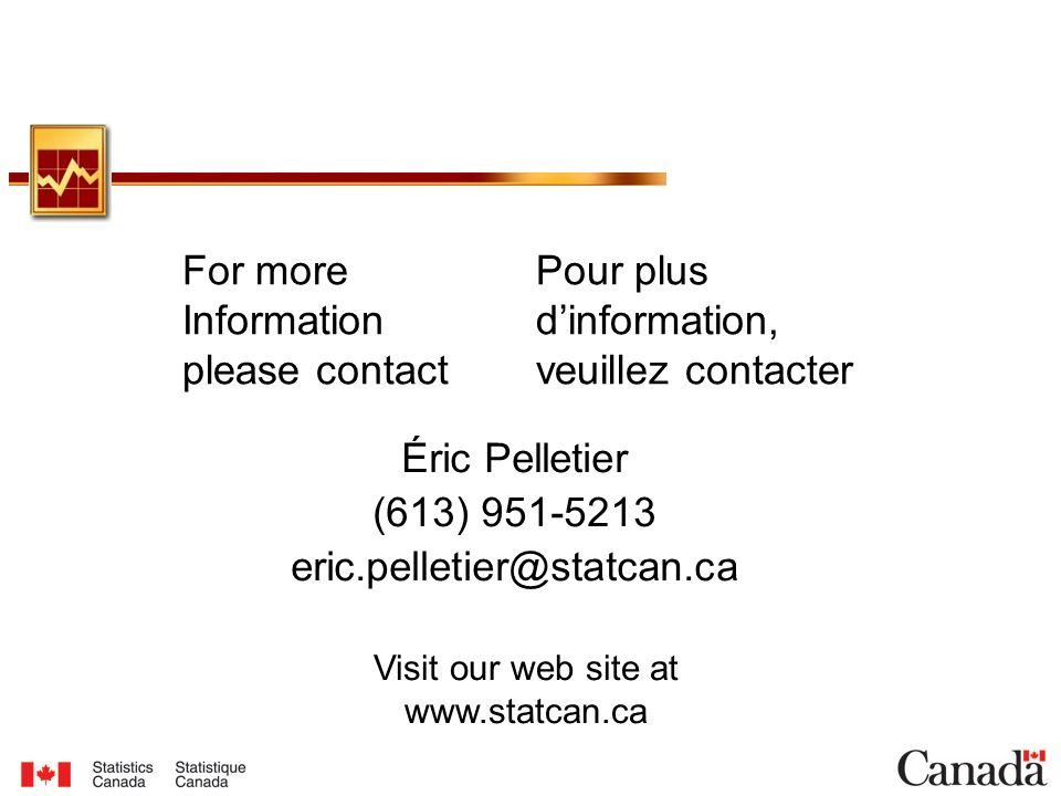 For more Information please contact Pour plus dinformation, veuillez contacter Visit our web site at www.statcan.ca Éric Pelletier (613) 951-5213 eric