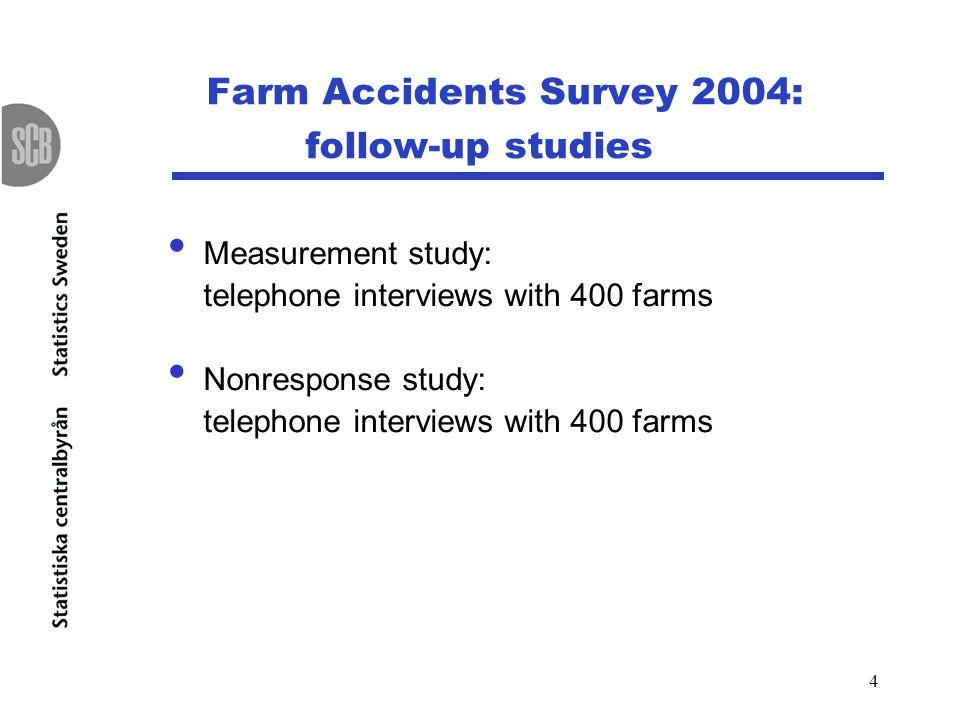 4 Farm Accidents Survey 2004: follow-up studies Measurement study: telephone interviews with 400 farms Nonresponse study: telephone interviews with 40