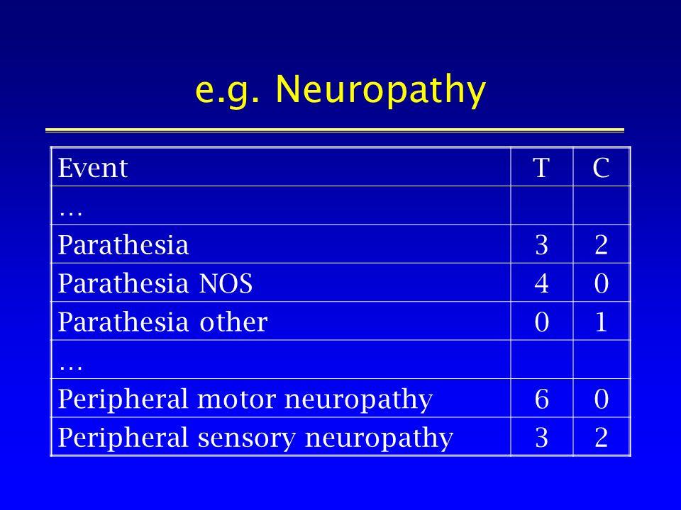 e.g. Neuropathy EventTC … Parathesia32 Parathesia NOS40 Parathesia other01 … Peripheral motor neuropathy60 Peripheral sensory neuropathy32