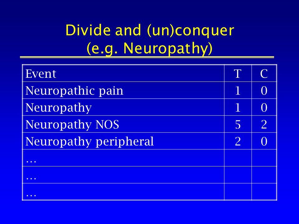 Divide and (un)conquer (e.g. Neuropathy) EventTC Neuropathic pain10 Neuropathy10 Neuropathy NOS52 Neuropathy peripheral20 … … …