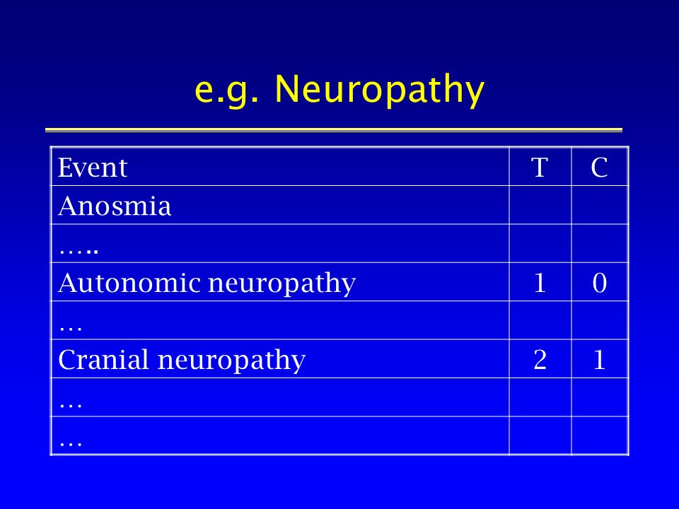 e.g. Neuropathy EventTC Anosmia ….. Autonomic neuropathy10 … Cranial neuropathy21 … …