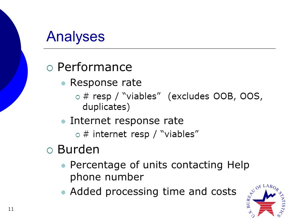 11 Analyses Performance Response rate # resp / viables (excludes OOB, OOS, duplicates) Internet response rate # internet resp / viables Burden Percentage of units contacting Help phone number Added processing time and costs